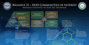 Community of Interest Image