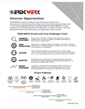 erdcwerx factsheet